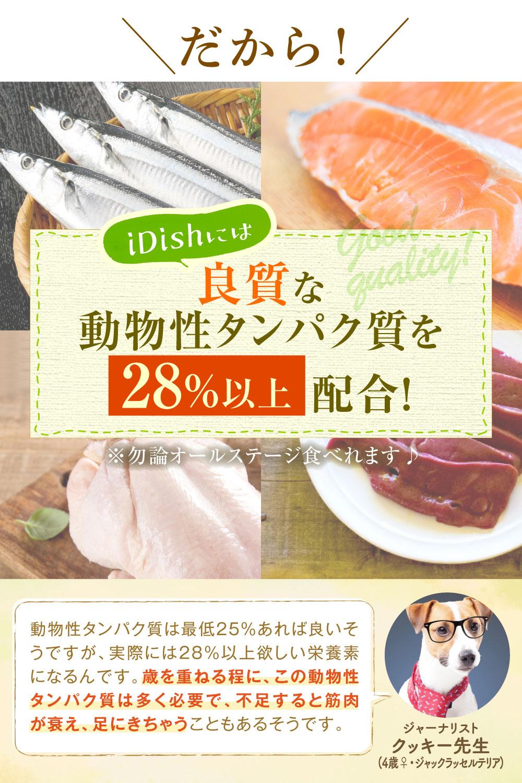 良質な動物性たんぱく質を28%以上配合