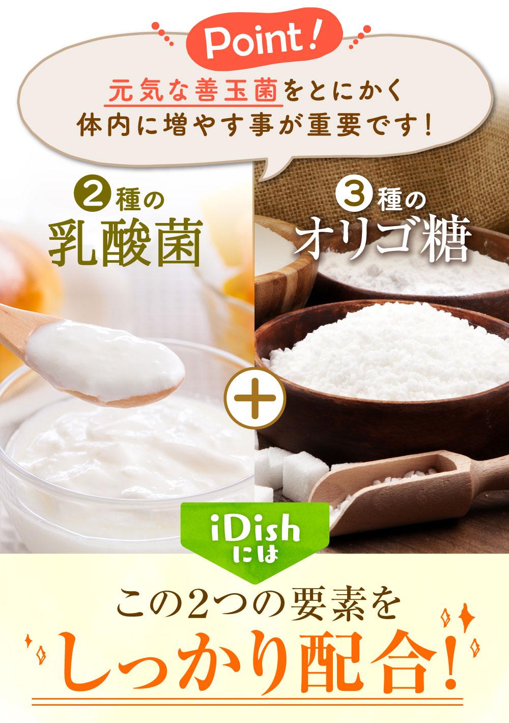 乳酸菌とオリゴ糖